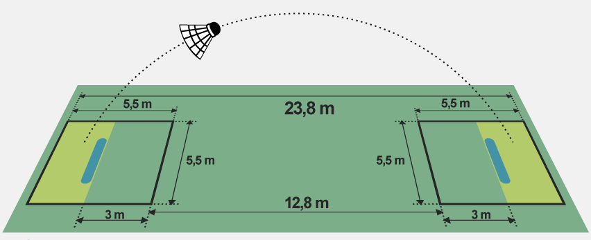 speed-badminton-spielfeld102